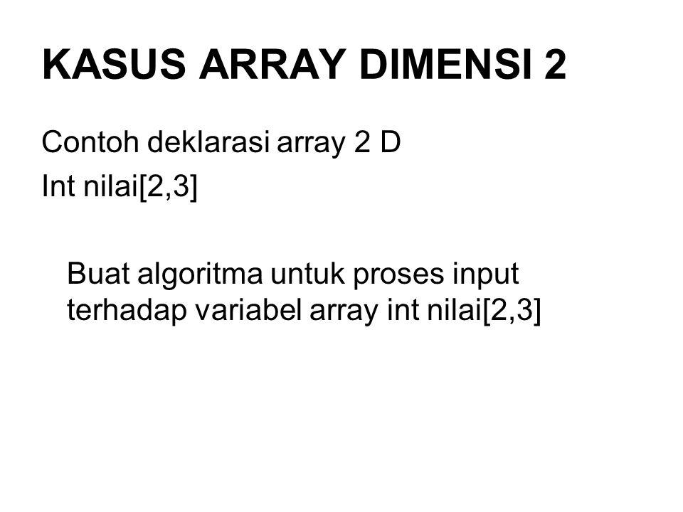 KASUS ARRAY DIMENSI 2 Contoh deklarasi array 2 D Int nilai[2,3] Buat algoritma untuk proses input terhadap variabel array int nilai[2,3]